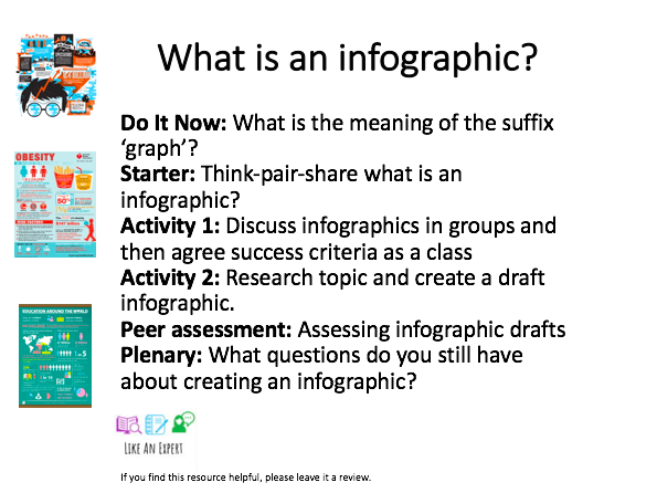 What is an infographic? Fully-resourced and differentiated lesson.