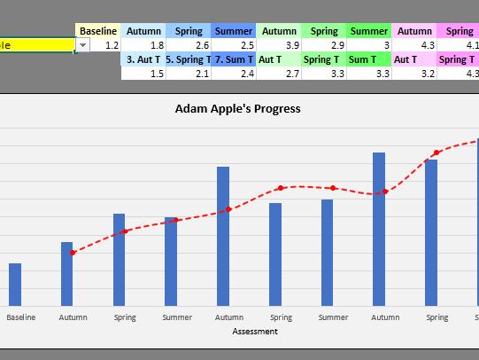 Seating Planner, Progress Tracker & Intervention Calculator- Demo