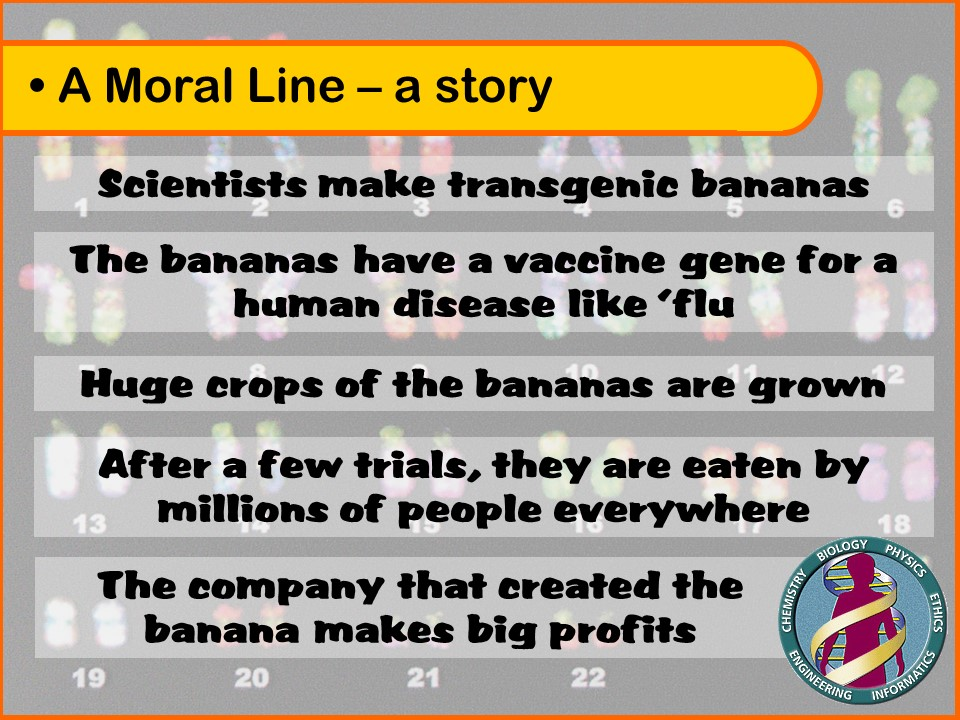 Moral lines on GCSE Genetics