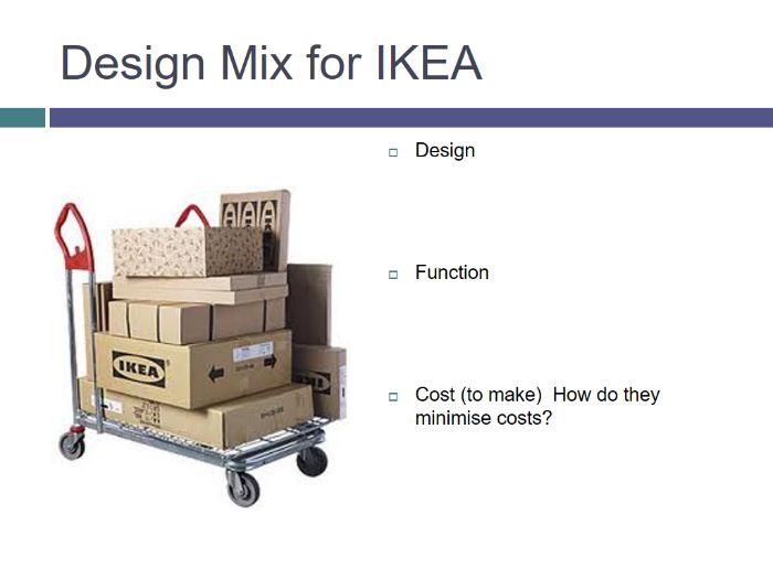 The design mix: GCSE Business