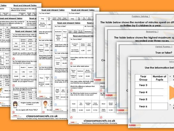 Year 5 Read and Interpret Tables Autumn Block 3 Step 4 Maths Lesson Pack