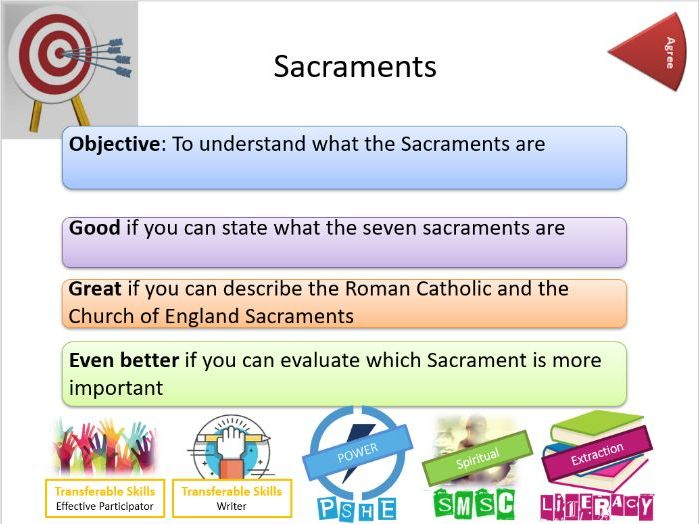 AQA Christianity: Whole Lesson on the Sacraments