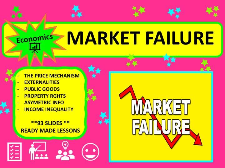 A Level Economics Market Failure