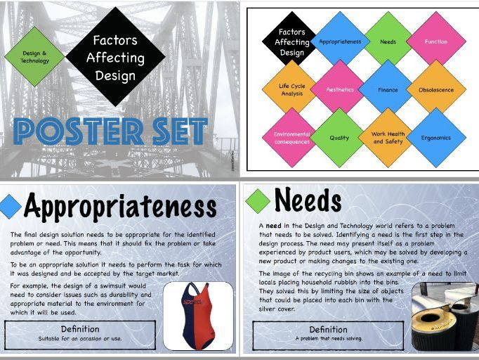 Factors Affecting Design Poster Set (D&T)