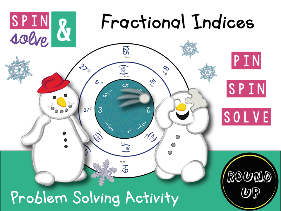 Fractional / Negative Indices