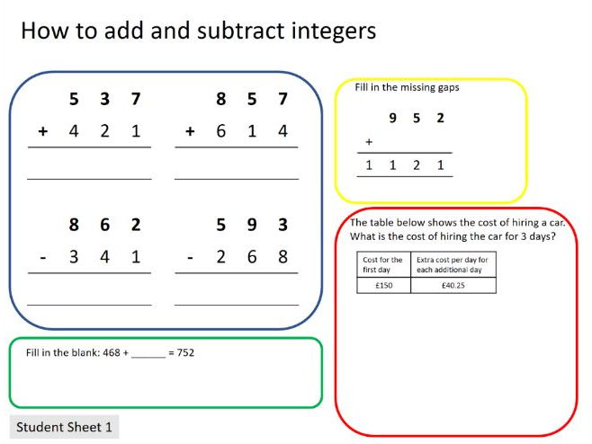 New Curriculum: Adding and subtracting integers (Differentiated)