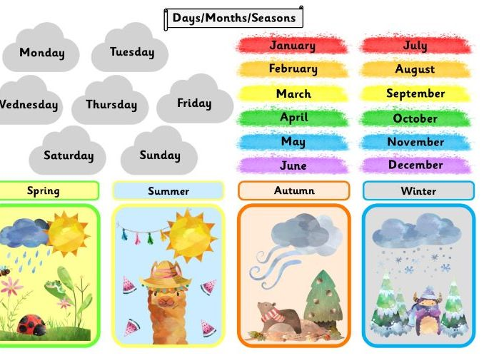 Days, Months, Seasons Poster. Days of the Week, Months of the Year, Seasons Poster