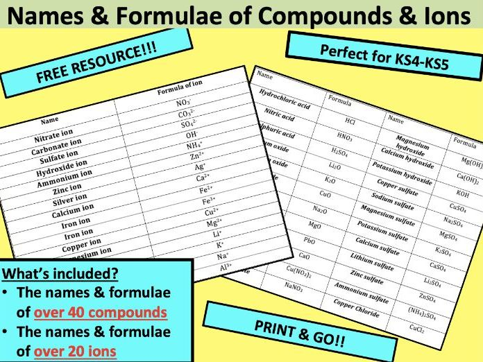 Names and Formulae of Compounds and Ions