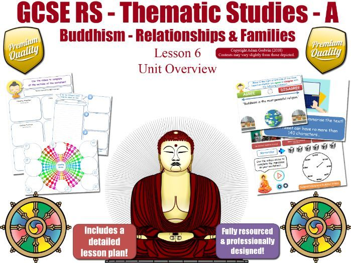 L6 - GCSE Buddhism - Sexual Ethics - Unit Overview (Relationships & Families) Theme A