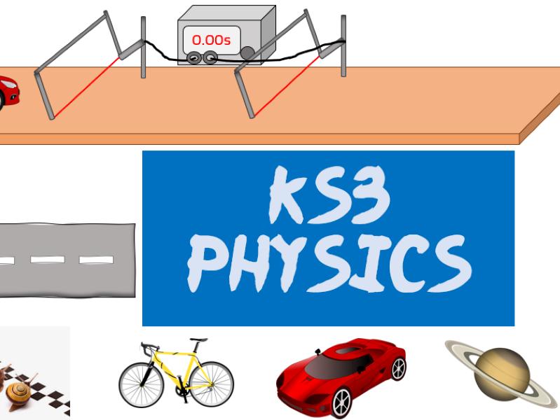Speed practical activities Year 8