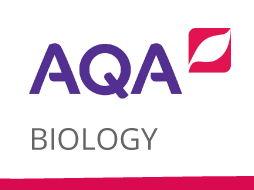 AQA (1-9) Biology Revision - Unit 4 - Revision Mats