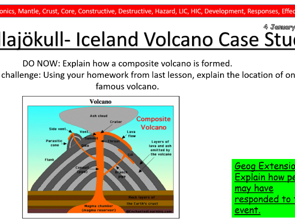 Geography Lesson- Eyjafjallajökull Volcano Case Study