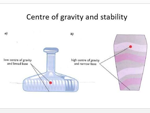IGCSE Centre of Gravity / Measuring acceleration of Gravity