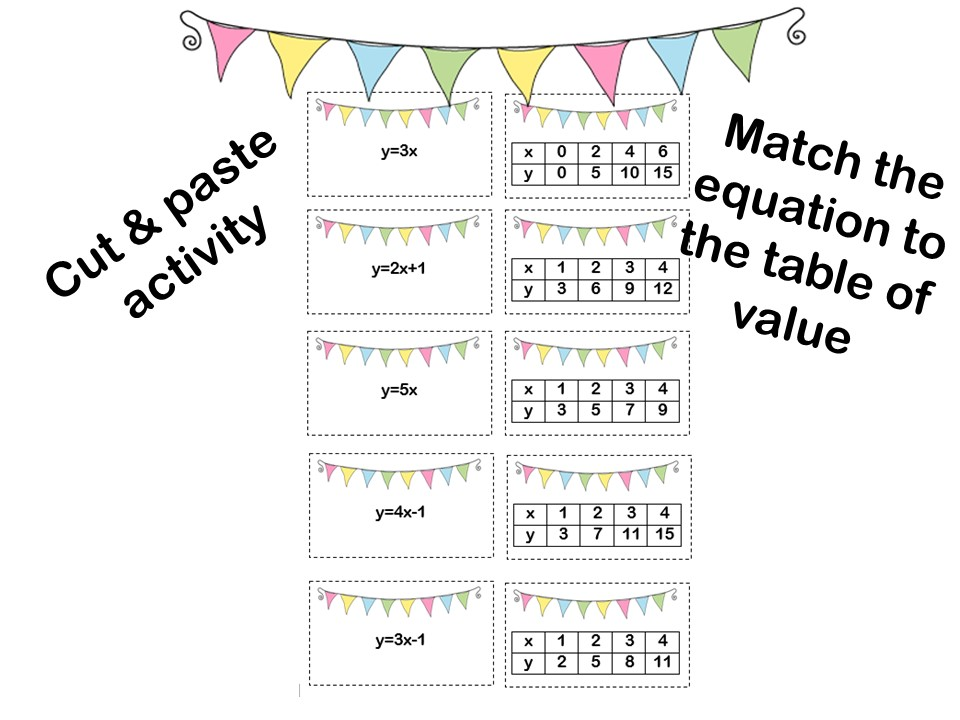 Match linear equations to table of value worksheet