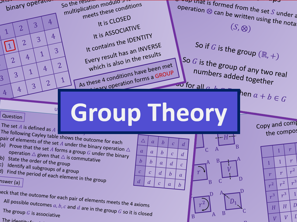 Introduction to Group Theory - Further maths A level A2 Discrete