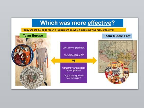 Islamic and European Medicine Compared (Medicine Through Time AQA GCSE)