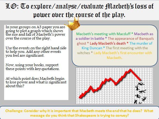 Macbeth's loss of power.
