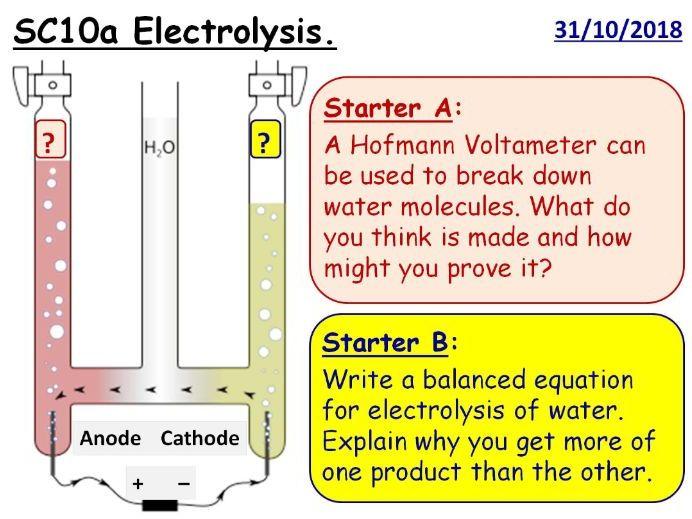 Electrolysis GCSE Lesson (SC10a CC10a)