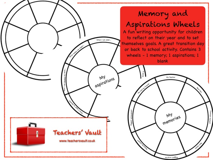 Memory and Aspirations Wheels