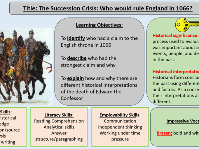 The Succession Crisis of 1066 Who Should Be King