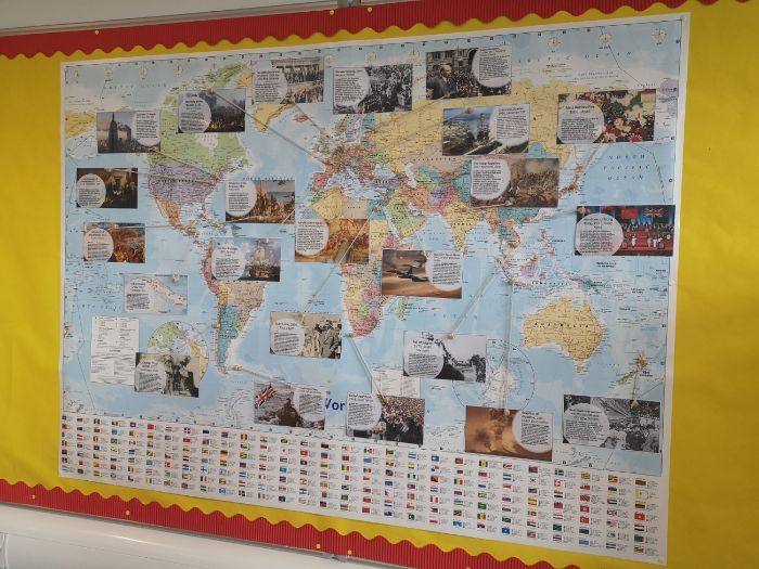 Global History Display