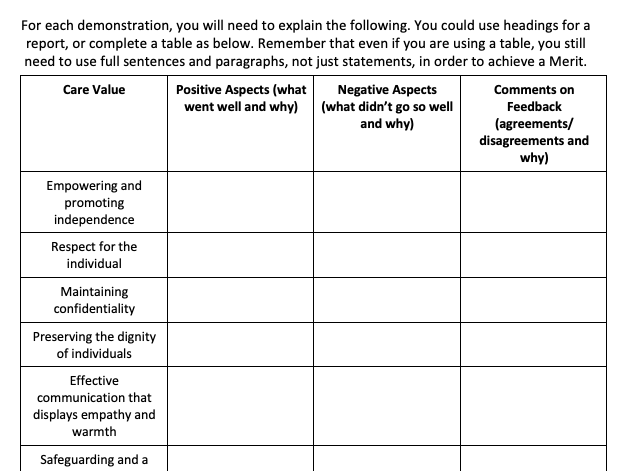 BTEC Tech Award Health and Social Care Component 2 Learning Aim B Component Guide Level 1/2