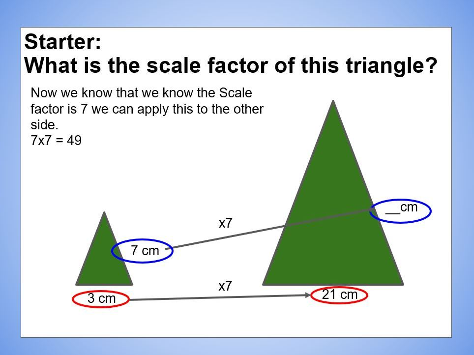 Year 5/6 Scale factor: Presentation and activity