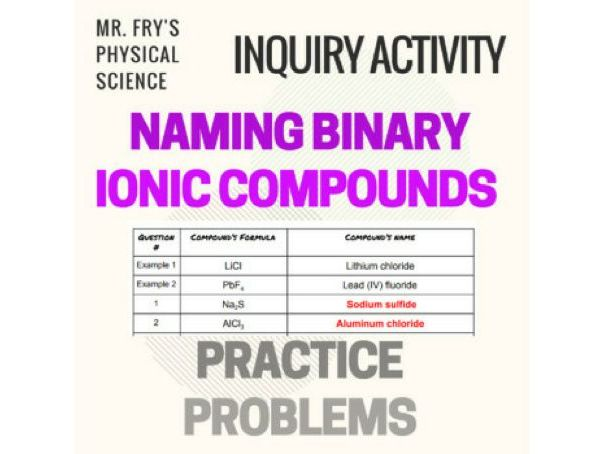 Naming Binary Ionic Compounds Problems
