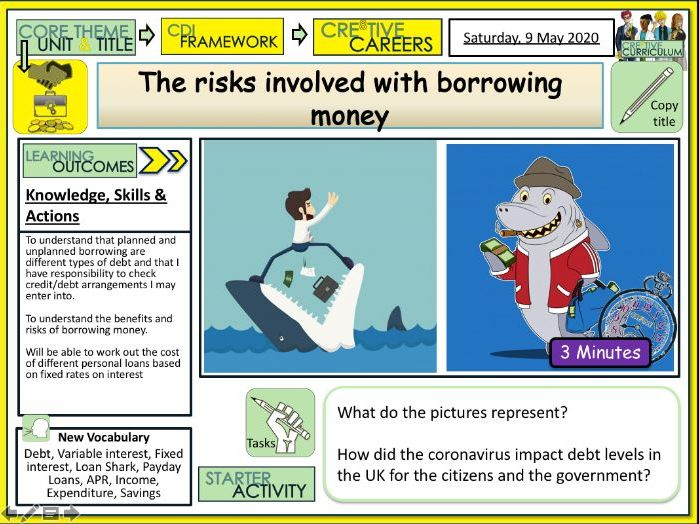 Borrowing Money and Debt Careers Lesson
