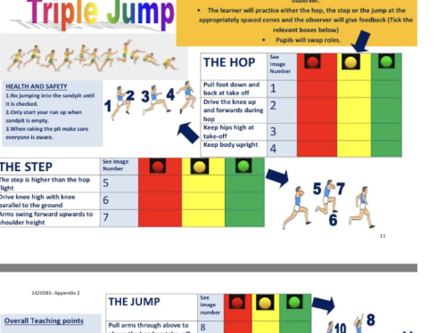 TRIPLE JUMP RESOURCE- RECIPROCAL TEACHING
