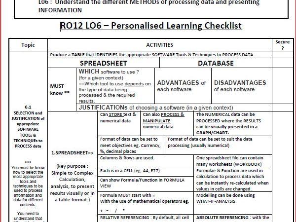 Cambridge Nationals Level 2 IT j808 (RO12) PLC (LO6)