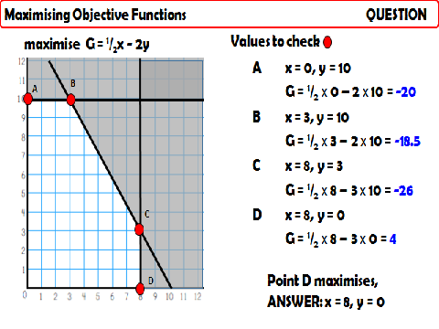 Linear Programming Solutions