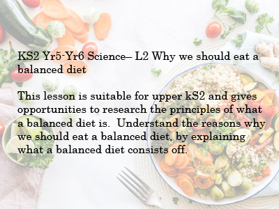 KS2  Science Why eat a balanced diet