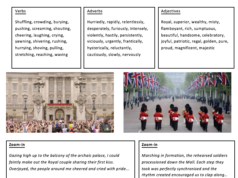 LANGUAGE PAPER 1 - DESCRIPTIVE WRITING LESSON - ROYALTY THEME