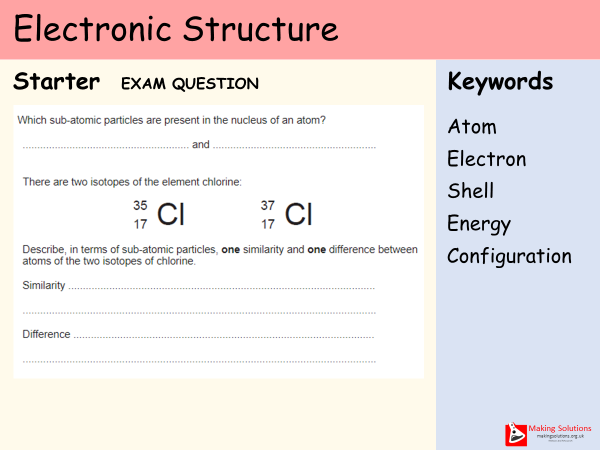 AQA Chapter 1 - Lesson 7 - Electronic Structure