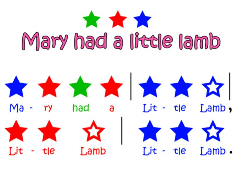Mary Had a Little Lamb -  Easy Piano Scores (Coloured Stars)