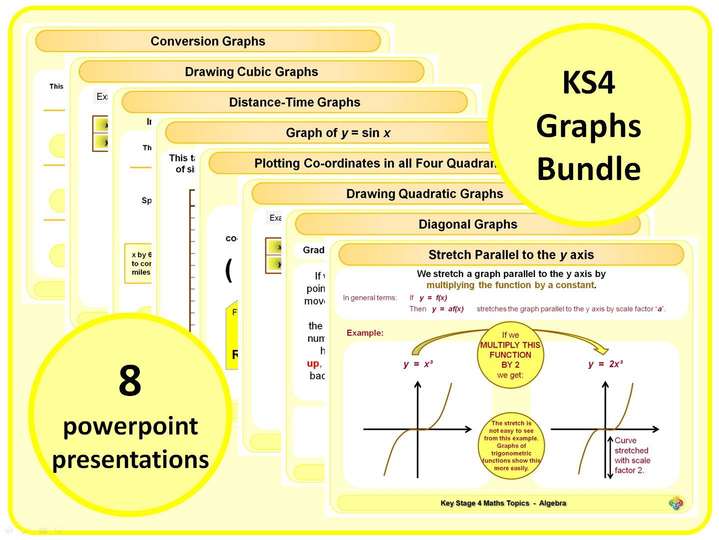KS4 Graphs BUNDLE