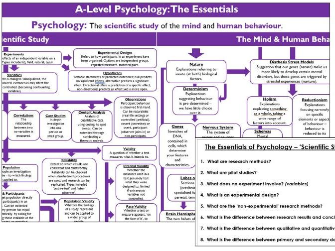 Psychology: Subject Essentials Flow-Chart
