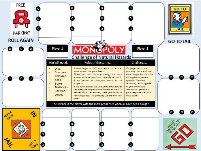 New GCSE Geography Spec Revision Monopoly Game Full set of all 7 resurces
