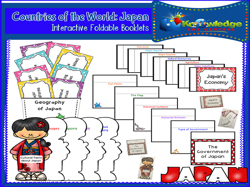 Countries of the World: Japan Interactive Foldable Booklets