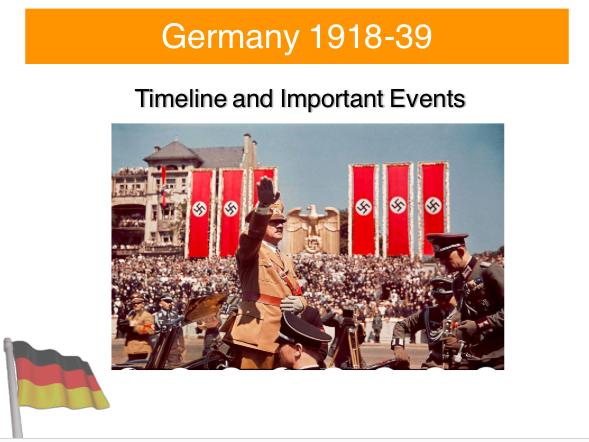 Weimar & Nazi Germany Timeline (Presentation/Display work)