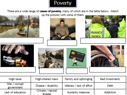 RE GCSE AQA Theme F Human Rights & Social Justice : Wealth & Poverty (Revision)