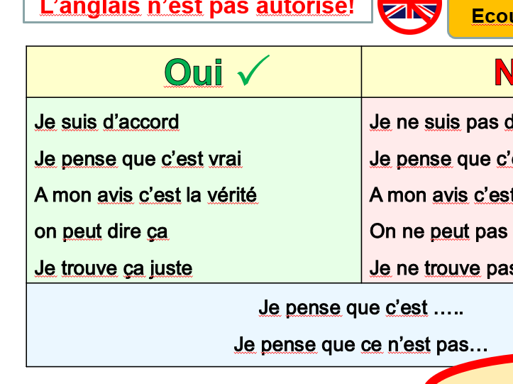 'Democratic debate' template- Understanding and responding to the spoken word-French