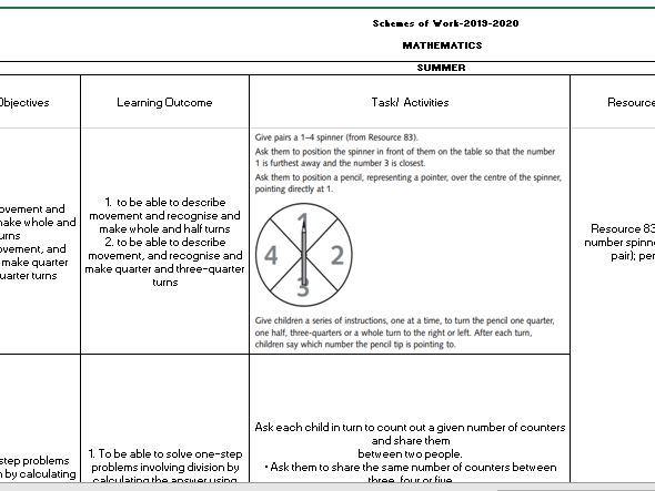 Schemes of Work year 1-11