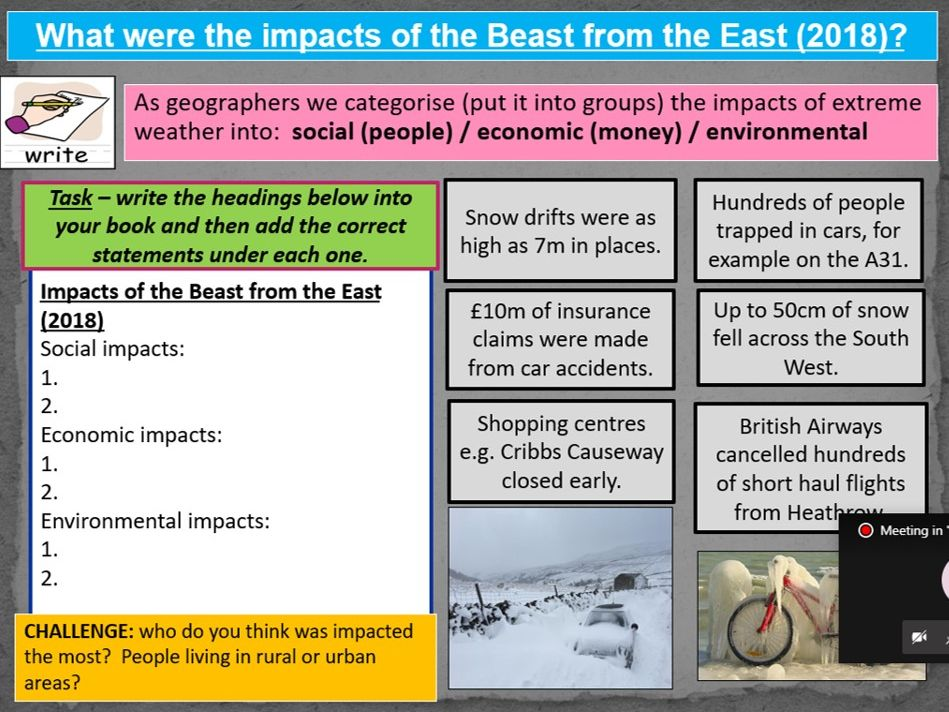Year 7 Beast from the East (2018) Lesson