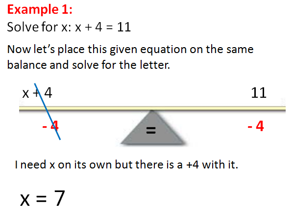 Solving Linear Equations 1 including Worksheet & Solutions
