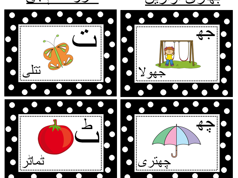Urdu Word Wall Alphabet with Pictures and Picture Names