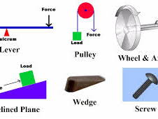 Simple Machines Year 3 Science Planning resources