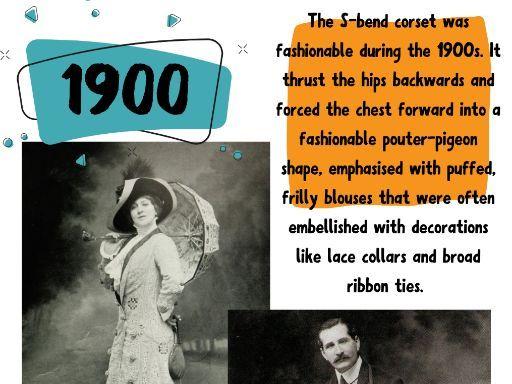 Textiles Display Fashion Timeline