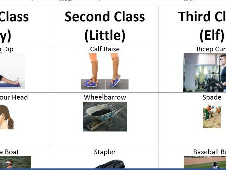 Edexcel New GCSE PE 9-1. Levers/Planes & Axes A3 Posters